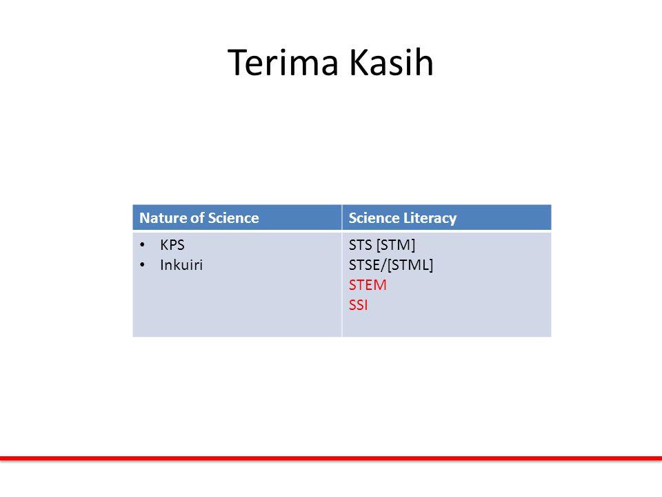 Terima Kasih Nature of Science Science Literacy KPS Inkuiri STS [STM]